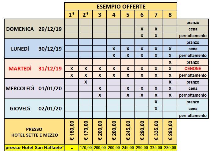 Offerte fine anno 2019-20 Hotel Sette e Mezzo